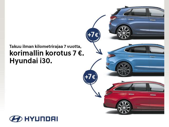 Hyundai i30: korimallin korotus 7 €